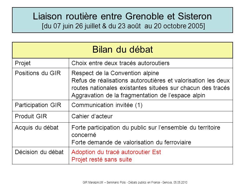 Liaison routière entre Grenoble et Sisteron [du 07 juin 26 juillet & du 23 août au 20 octobre 2005]